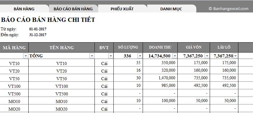 File Excel Quản lý bán hàng đơn giản (Download Free)